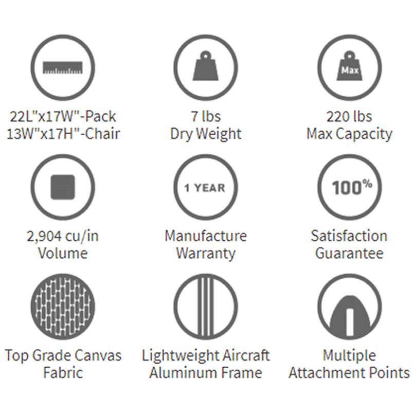 Chair-PAK Specs